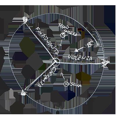 concept_process
